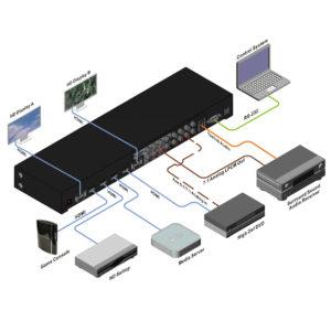 HDMXA71-USB schema