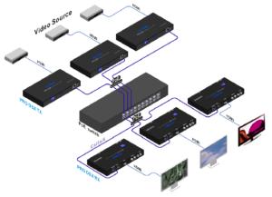 PRO DSX schema generale